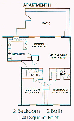 Greenwood Indiana Apartments And Townhomes